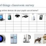 catshill-survey