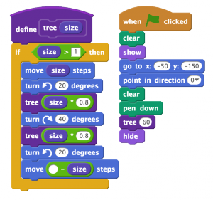 Coding across the primary curriculum